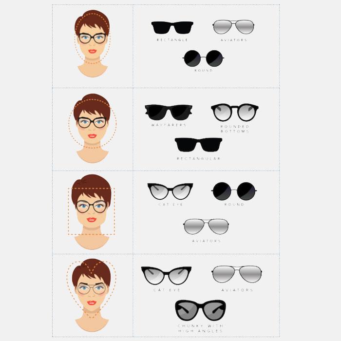 che occhiali sei